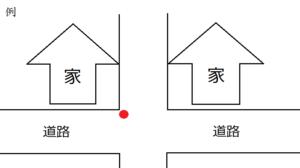 例 小祓い配置図