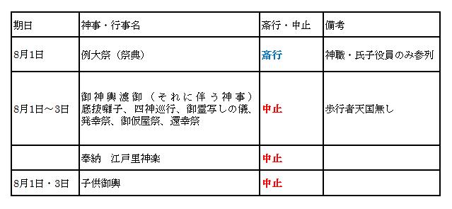令和二年八坂神社 行程表 画像2